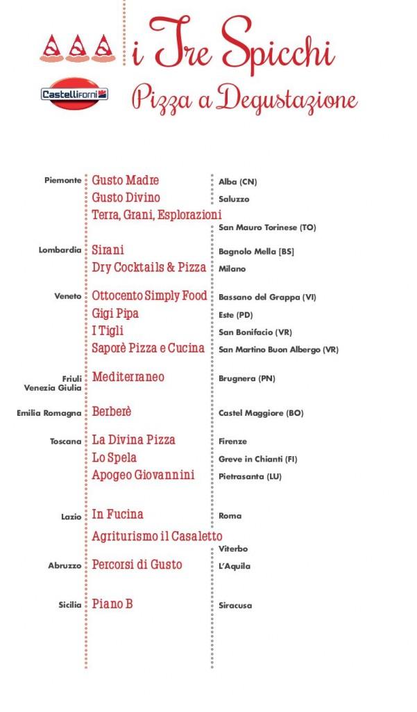 Pizza a degustazione