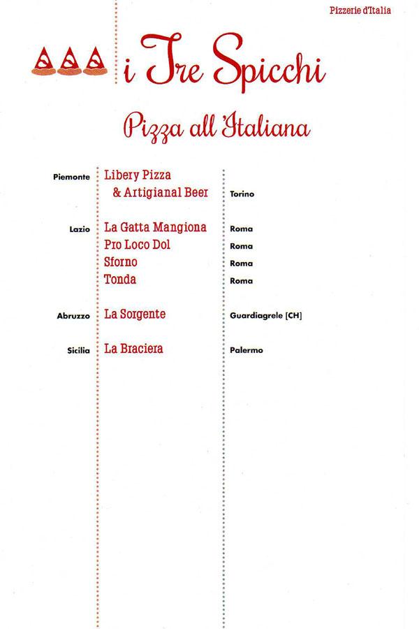Pizza all'italiana