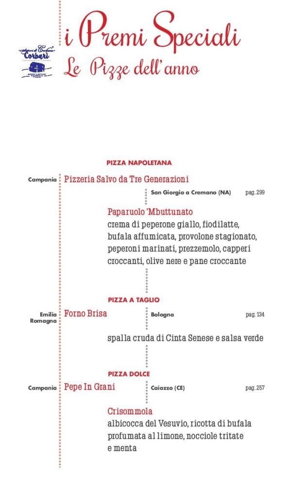 Pizze dell'anno - napoletana - a taglio - dolce